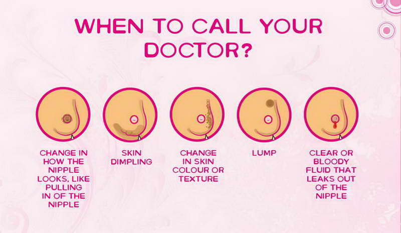 how to detect breast cancer while pregnant